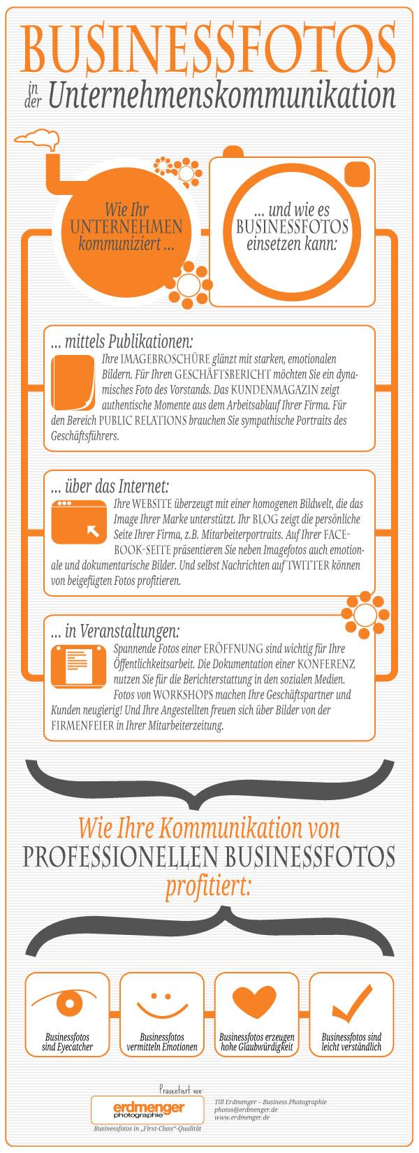 Infografik Businessfotos
