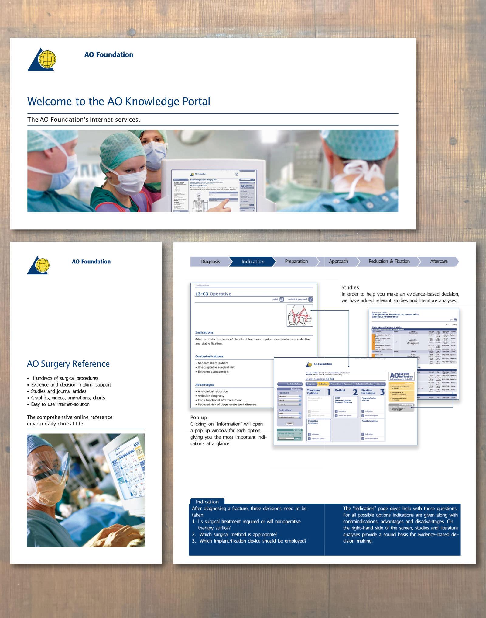 Grafik-Design für AO Foundation, Schweiz